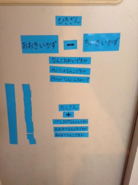 計算の方法を視覚的に表示するボード